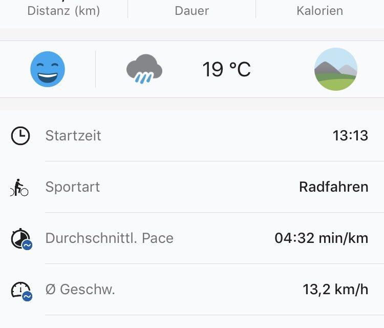 Das ist mein Trainingsergebnis von der Radtour rund um den Forggensee. © www.ichmachdannmalsport.de/Nina-Carissima Schönrock